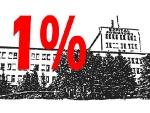 szpital1procent