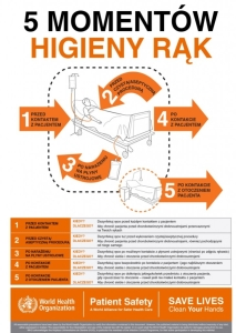 Plakat_5-momentow-higieny-rak