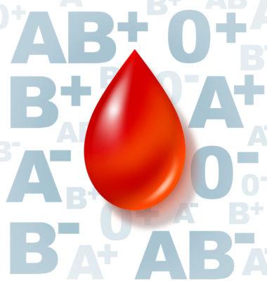 kropla-krwi-na-tle-grup-krwi